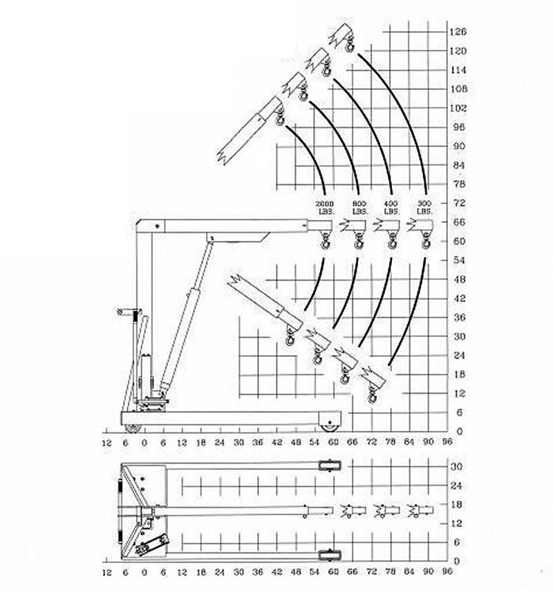 straddle floor crane range