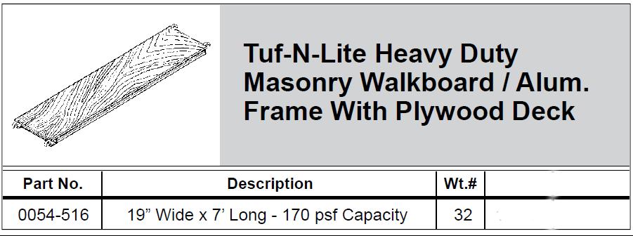 Mason's Heavy Duty Scaffolding Walkboard