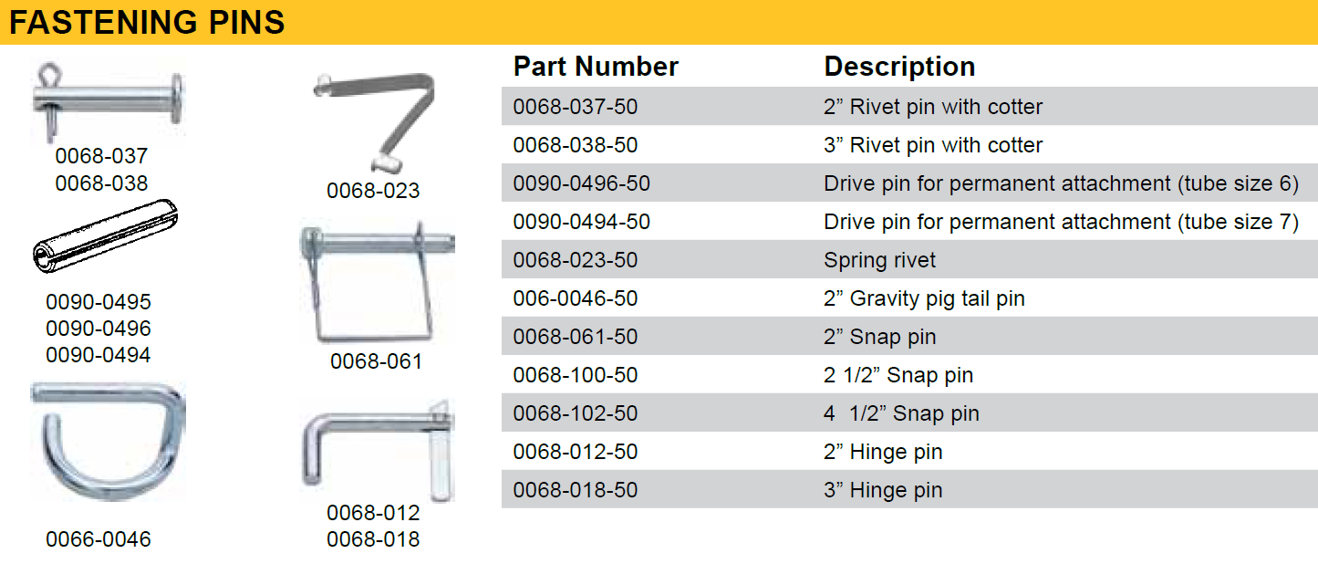 Scaffold Insert Pins