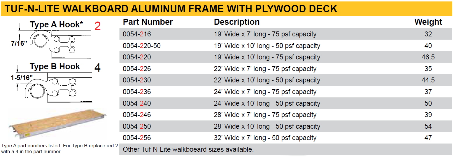 Tuff-N-Lite Scaffolding Walkboards