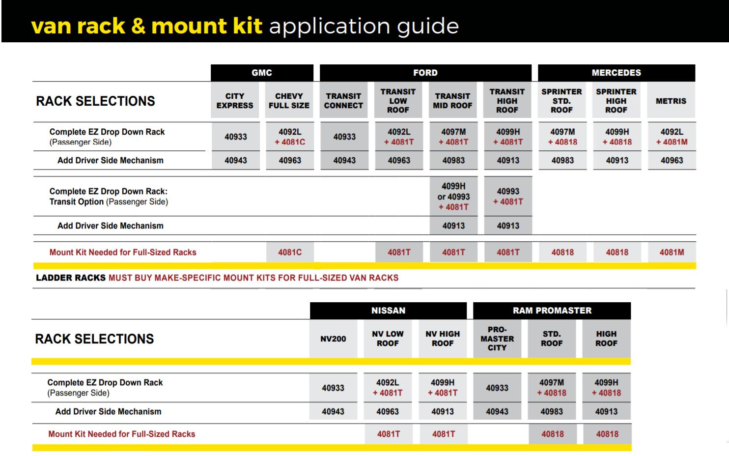 EZ Drop Down Van rack appication guide