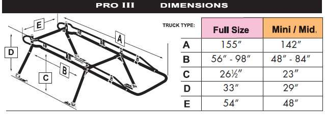 Truck Rack Pro Ii For Trucks With Utility Bodies