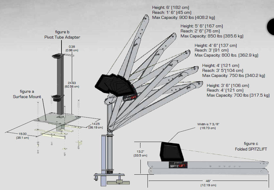specs for portable crane hoist pickup kit