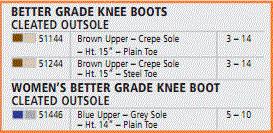 Tingley Pvc Knee Boots