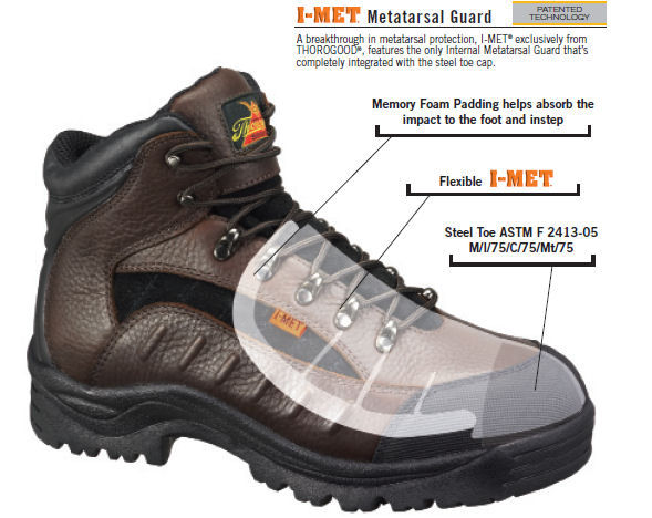 I-Met metatarsal hiking boots detail