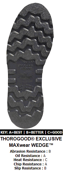 genflex work boot sole