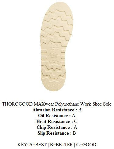 work shoe wedge sole