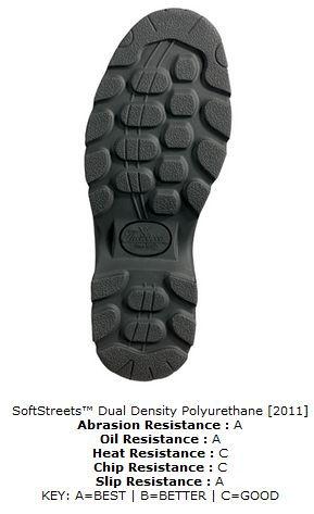 hiker shoe sole