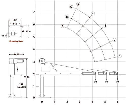 1500 lb truck crane load chart