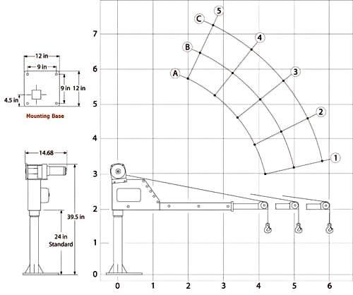 2000 lb truck crane load chart
