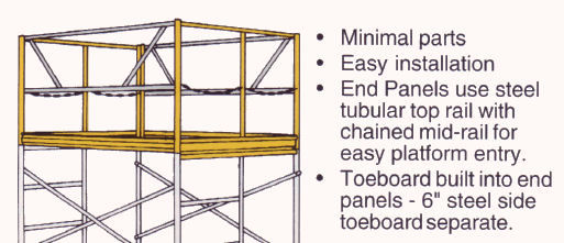 scaffolding guard rail end panel