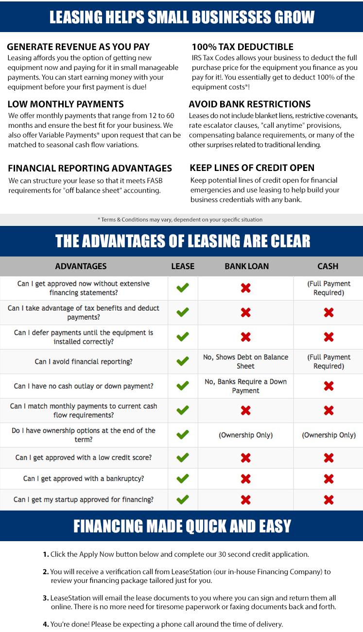 Advantages of Leasing Equipment