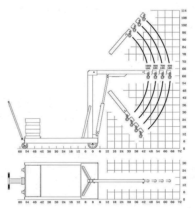 half ton counterweight shop crane load chart