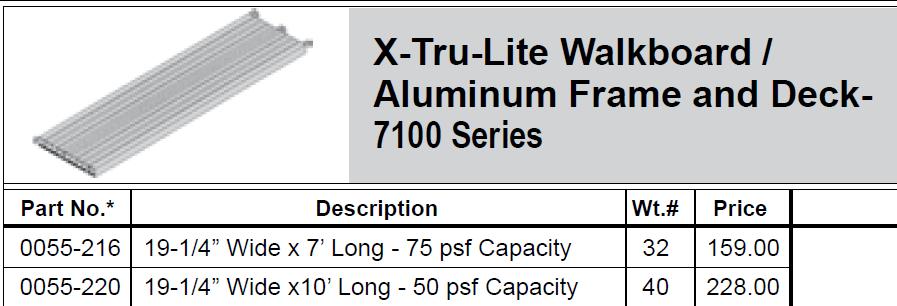 X-Tru Lite Aluminum Scaffolding Walk Board
