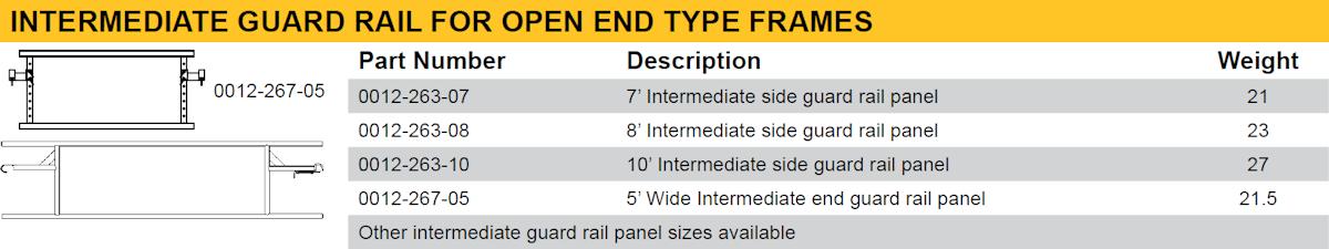 Scaffolding side guard rail parts