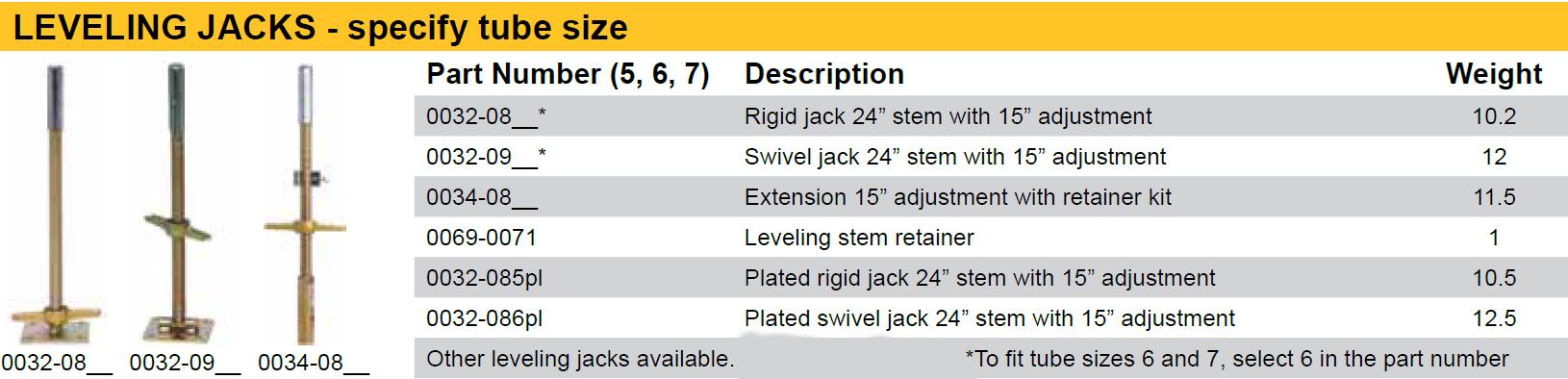 Scaffolding Leveling Jacks
