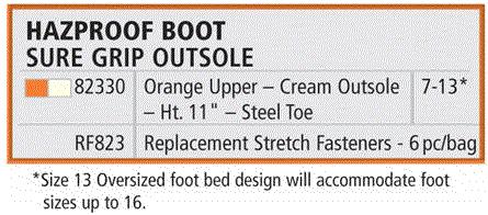 Hazmat Boots Chart