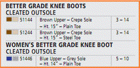 PVC knee boots chart