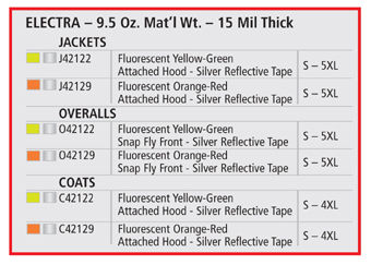 Electra arc resistant FR clothing chart