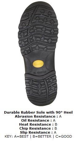 hiking boot sole