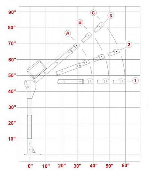 P10 Portable Truck Crane Load Chart