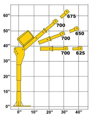 portable crane load chart